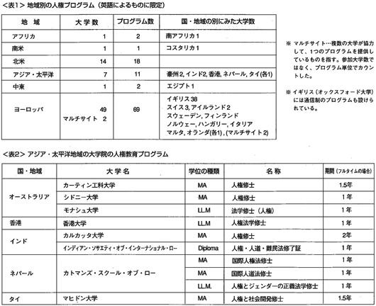 ltr-program.jpg