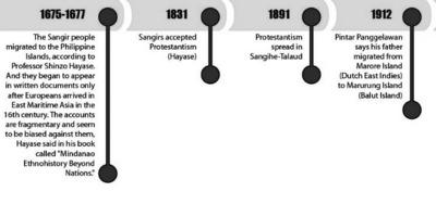 chart1.jpgのサムネール画像