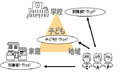 cap図1.jpg