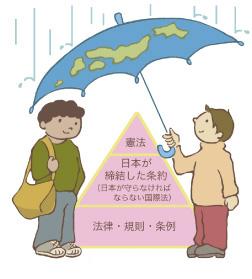 人権とはなんでしょう - ヒューライツ大阪(財団法人アジア・太平洋人権 ...